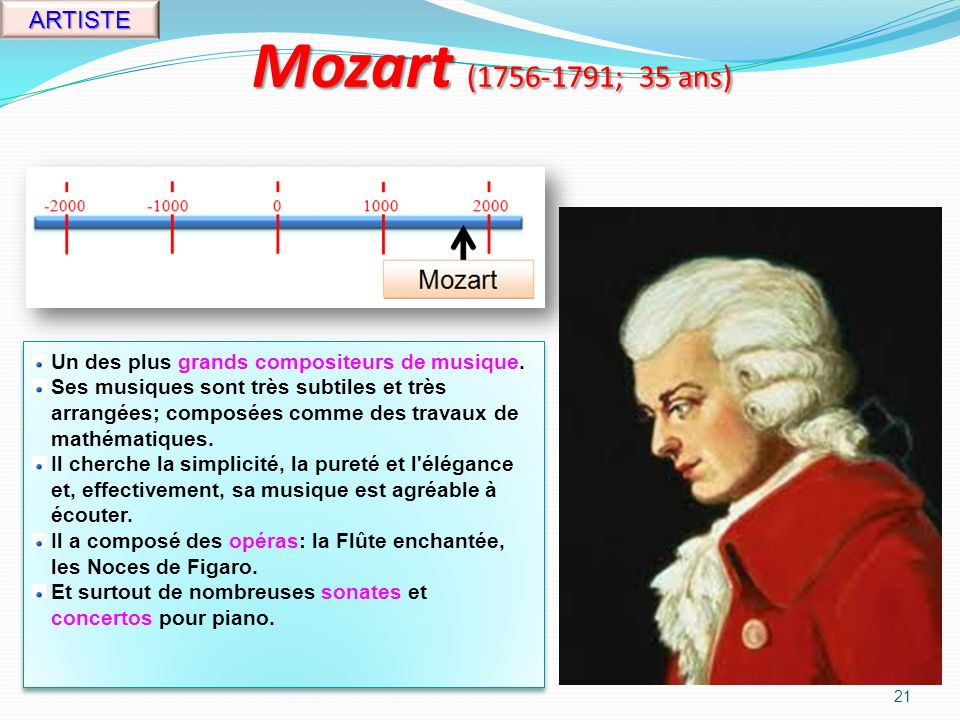 Isaac Newton (1642-1727; 85 ans) 20 SAVANT Physicien, mathématicien et astronome anglais.