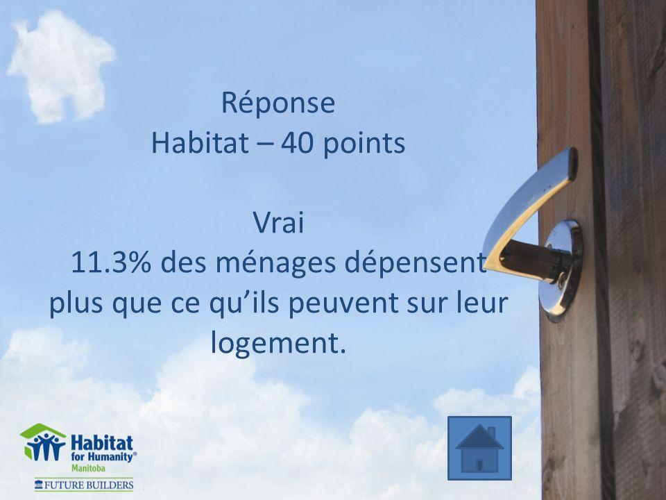 Réponse Habitat – 40 points Vrai 11.3% des ménages dépensent plus que ce quils peuvent sur leur logement.