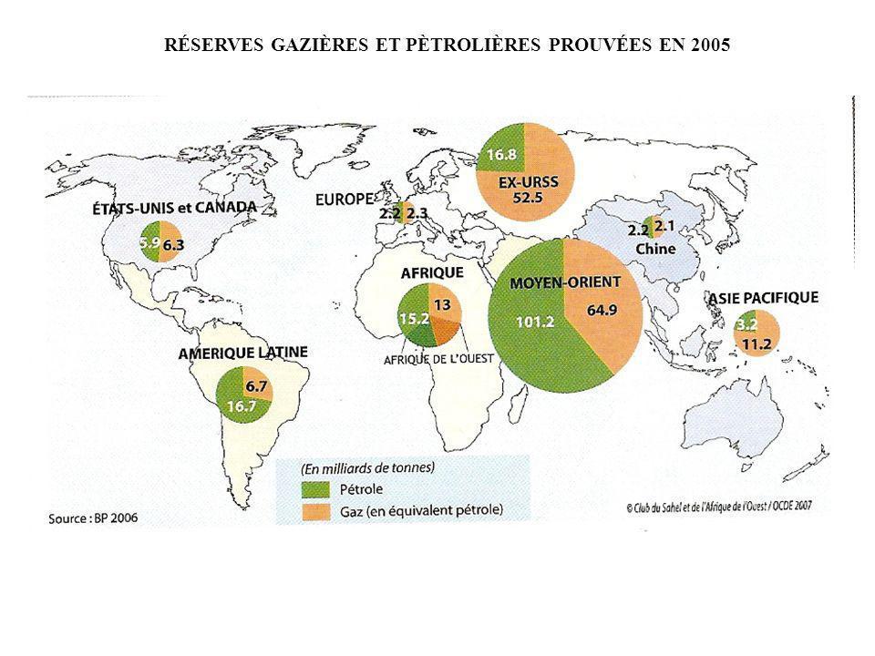 RÉSERVES GAZIÈRES ET PÈTROLIÈRES PROUVÉES EN 2005