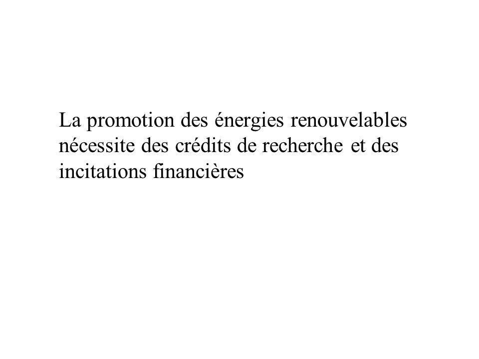 La promotion des énergies renouvelables nécessite des crédits de recherche et des incitations financières