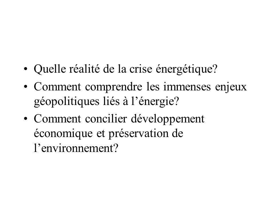 Quelle réalité de la crise énergétique.