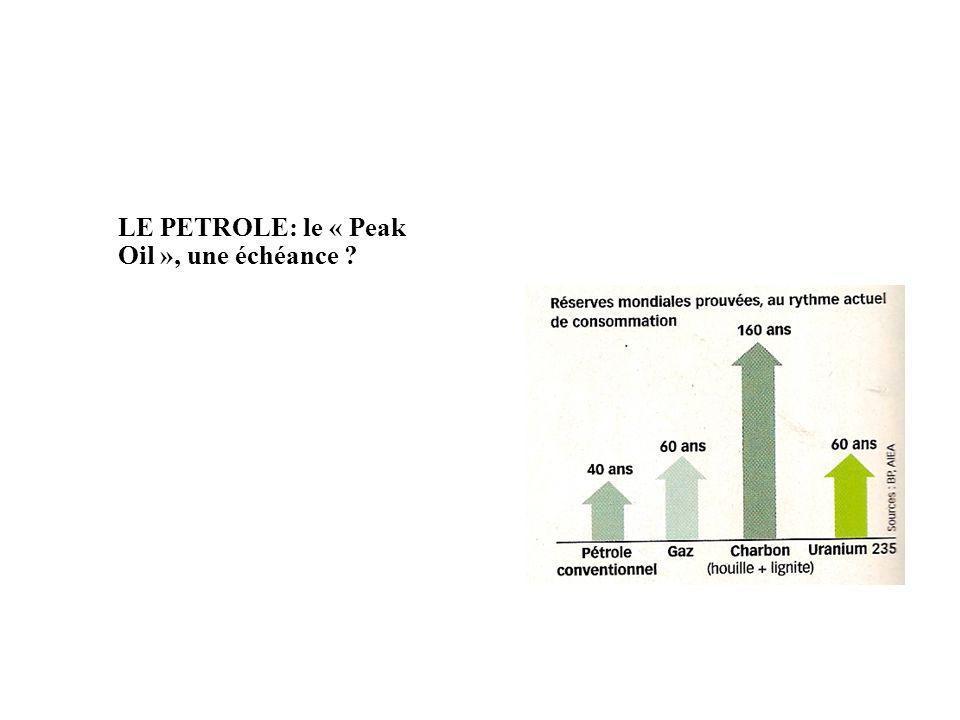 LE PETROLE: le « Peak Oil », une échéance ?