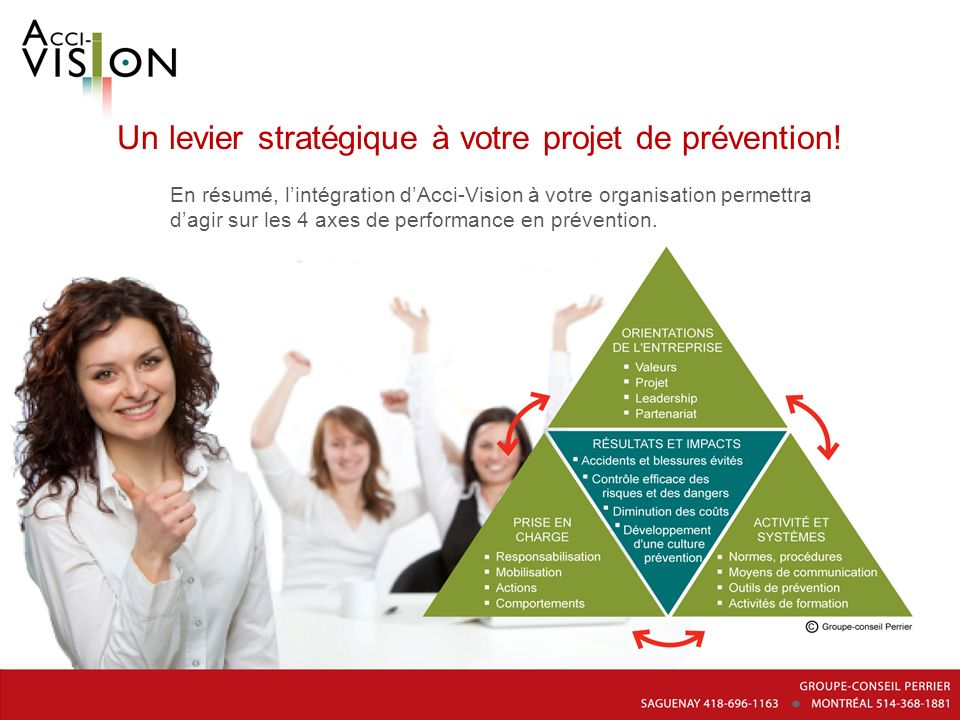 Un levier stratégique à votre projet de prévention! En résumé, lintégration dAcci-Vision à votre organisation permettra dagir sur les 4 axes de perfor