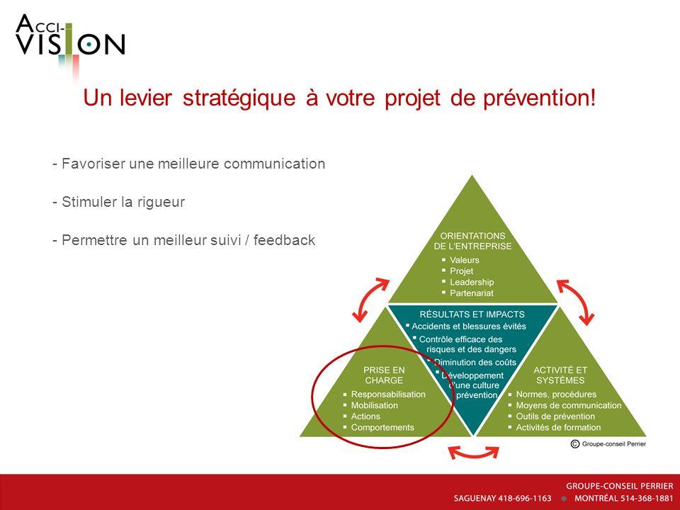Un levier stratégique à votre projet de prévention! - Favoriser une meilleure communication - Stimuler la rigueur - Permettre un meilleur suivi / feed