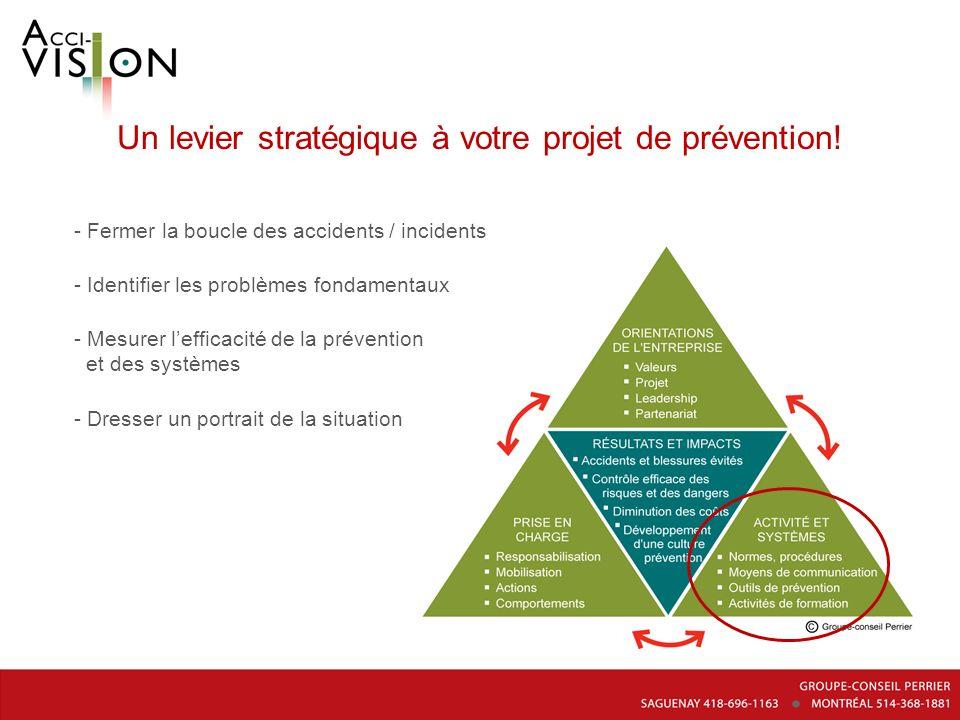 Un levier stratégique à votre projet de prévention! - Fermer la boucle des accidents / incidents - Identifier les problèmes fondamentaux - Mesurer lef