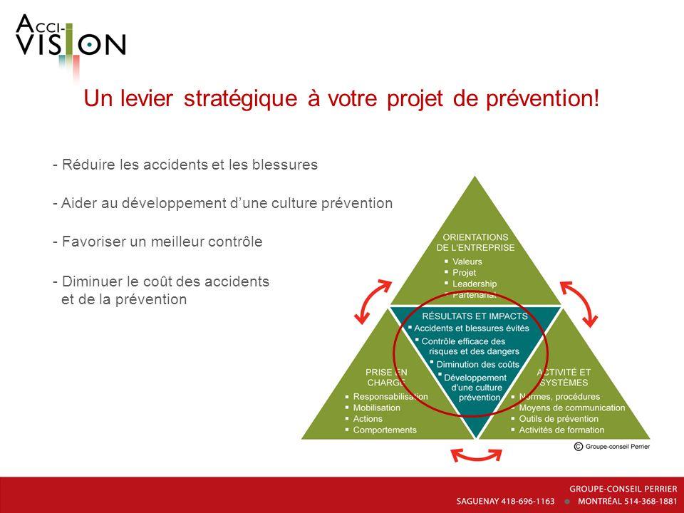 Un levier stratégique à votre projet de prévention! - Réduire les accidents et les blessures - Aider au développement dune culture prévention - Favori