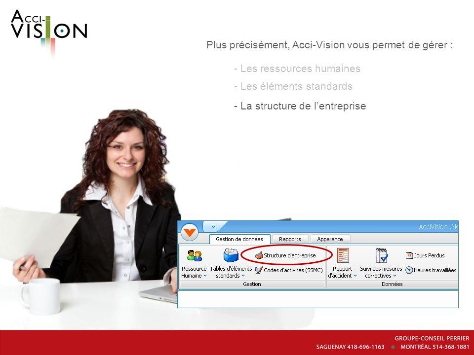 Plus précisément, Acci-Vision vous permet de gérer : - Les ressources humaines - Les éléments standards - La structure de lentreprise