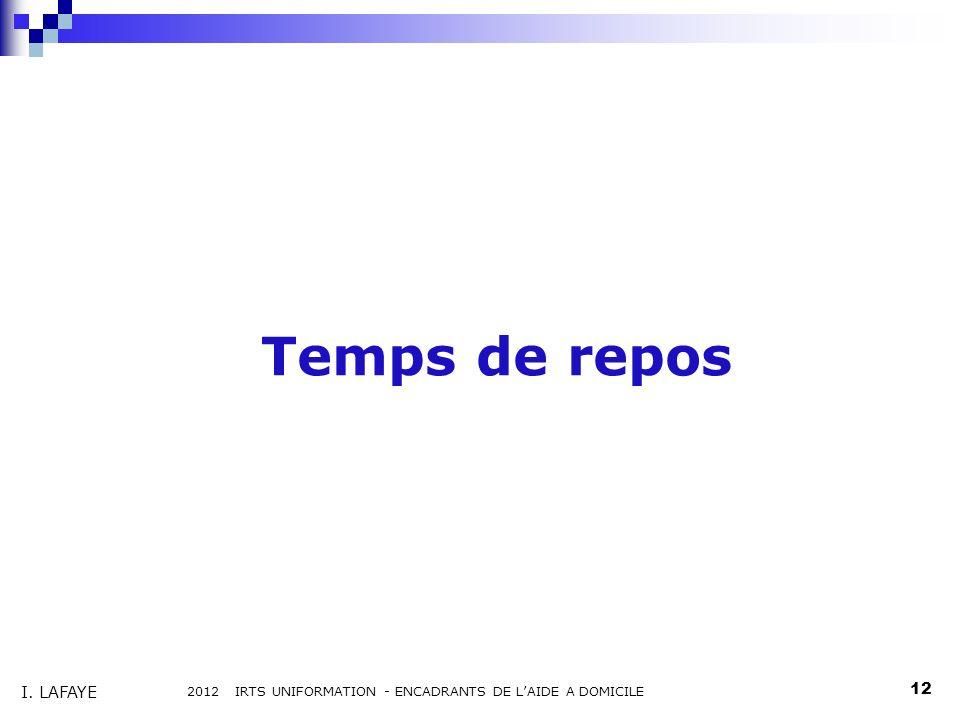 Temps de repos 2012 IRTS UNIFORMATION - ENCADRANTS DE LAIDE A DOMICILE 12 I. LAFAYE