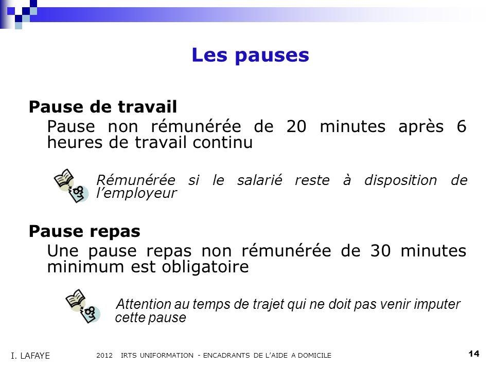 Les pauses Pause de travail Pause non rémunérée de 20 minutes après 6 heures de travail continu Rémunérée si le salarié reste à disposition de lemploy