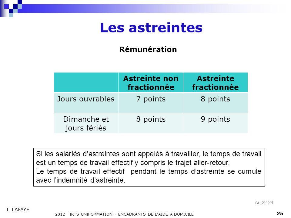 Les astreintes Rémunération 2012 IRTS UNIFORMATION - ENCADRANTS DE LAIDE A DOMICILE 25 I. LAFAYE Astreinte non fractionnée Astreinte fractionnée Jours