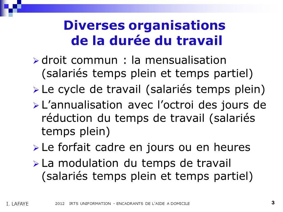 Diverses organisations de la durée du travail droit commun : la mensualisation (salariés temps plein et temps partiel) Le cycle de travail (salariés t