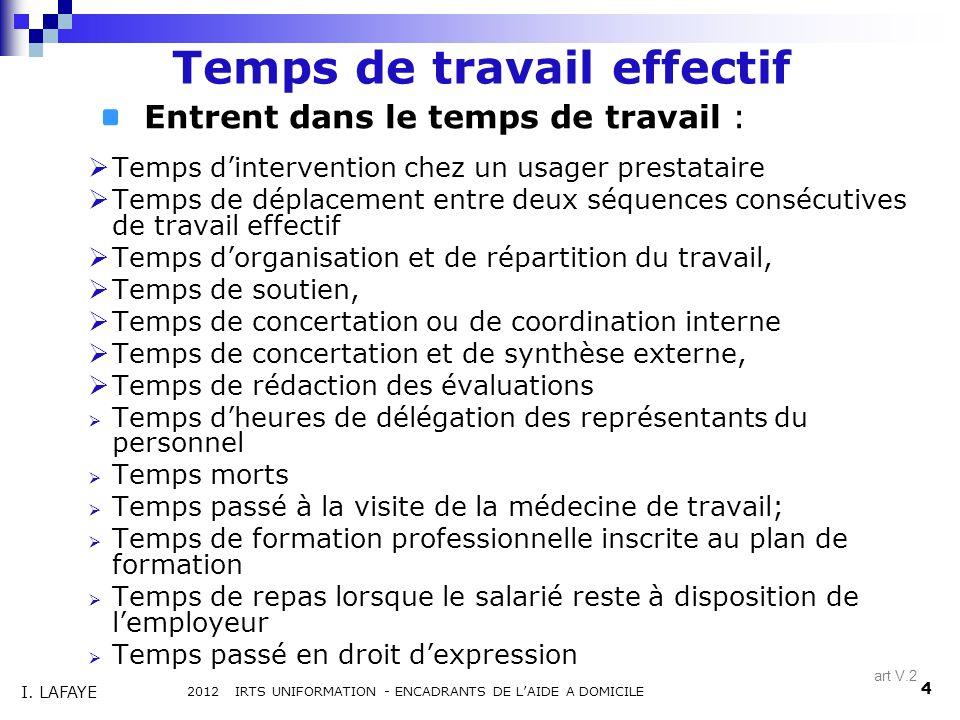 Temps de travail effectif Entrent dans le temps de travail : Temps dintervention chez un usager prestataire Temps de déplacement entre deux séquences