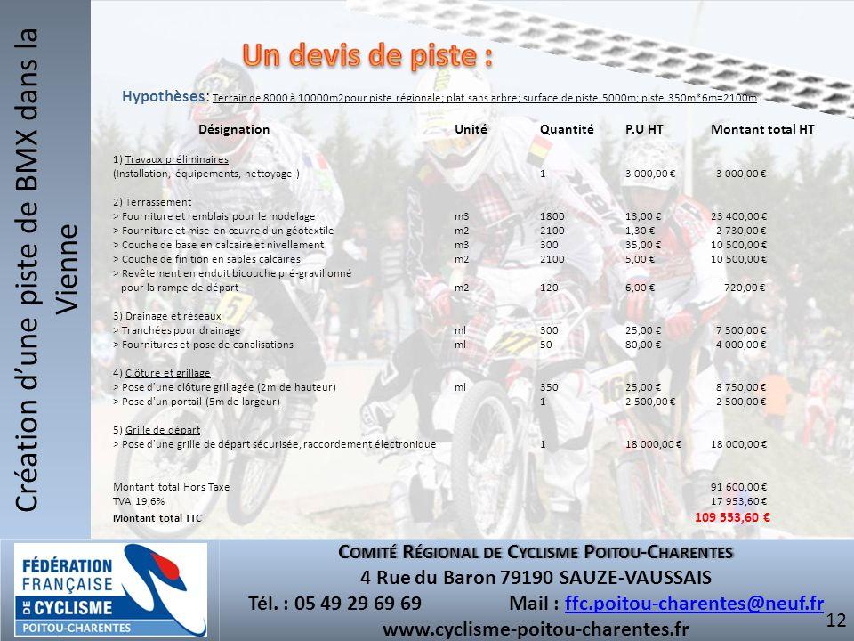 Création dune piste de BMX dans la Vienne C OMITÉ R ÉGIONAL DE C YCLISME P OITOU -C HARENTES 4 Rue du Baron 79190 SAUZE-VAUSSAIS Tél. : 05 49 29 69 69