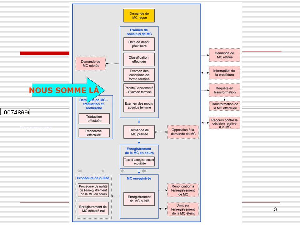 8 Diagramme statut | | | | NOUS SOMME LÁ