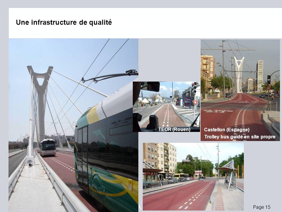 Page 15 octobre 2012 © IRISBIS IVECO, SAFEGE, SIEMENS SAS Castellon (Espagne) Trolley bus guidé en site propre Une infrastructure de qualité TEOR (Rou