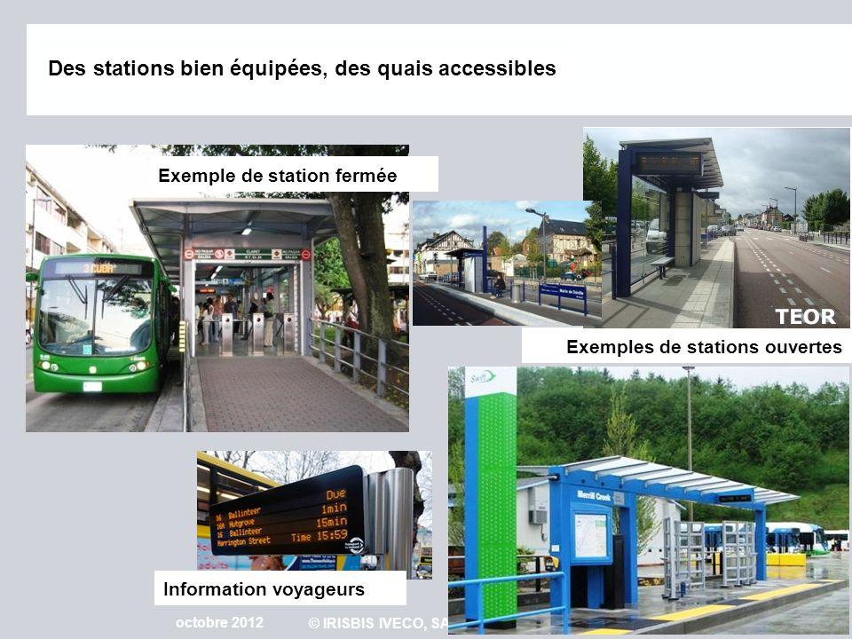 Page 16 octobre 2012 © IRISBIS IVECO, SAFEGE, SIEMENS SAS Des stations bien équipées, des quais accessibles Exemple de station fermée Exemples de stat
