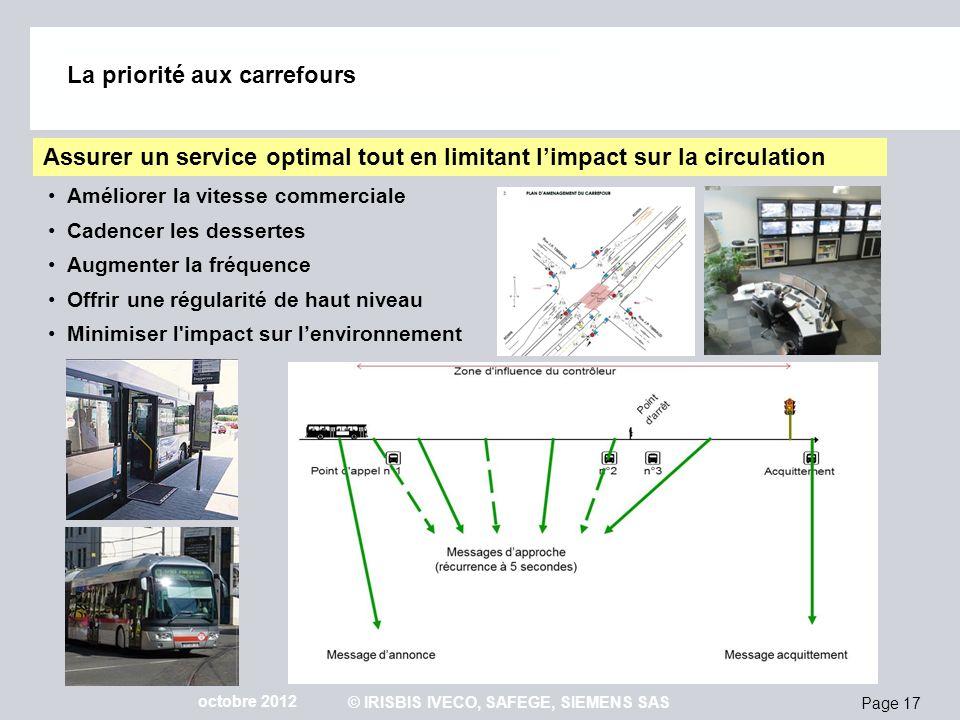 Page 17 octobre 2012 © IRISBIS IVECO, SAFEGE, SIEMENS SAS La priorité aux carrefours Assurer un service optimal tout en limitant limpact sur la circul