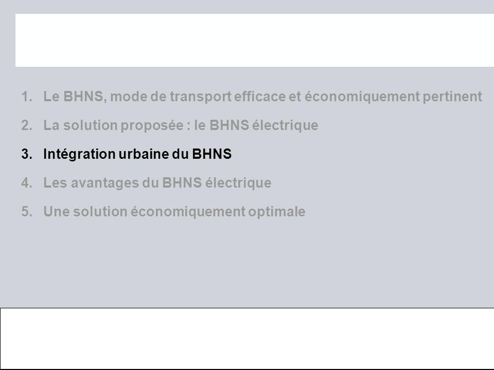 Page 18 octobre 2012 © IRISBIS IVECO, SAFEGE, SIEMENS SAS 1. Le BHNS, mode de transport efficace et économiquement pertinent 2. La solution proposée :