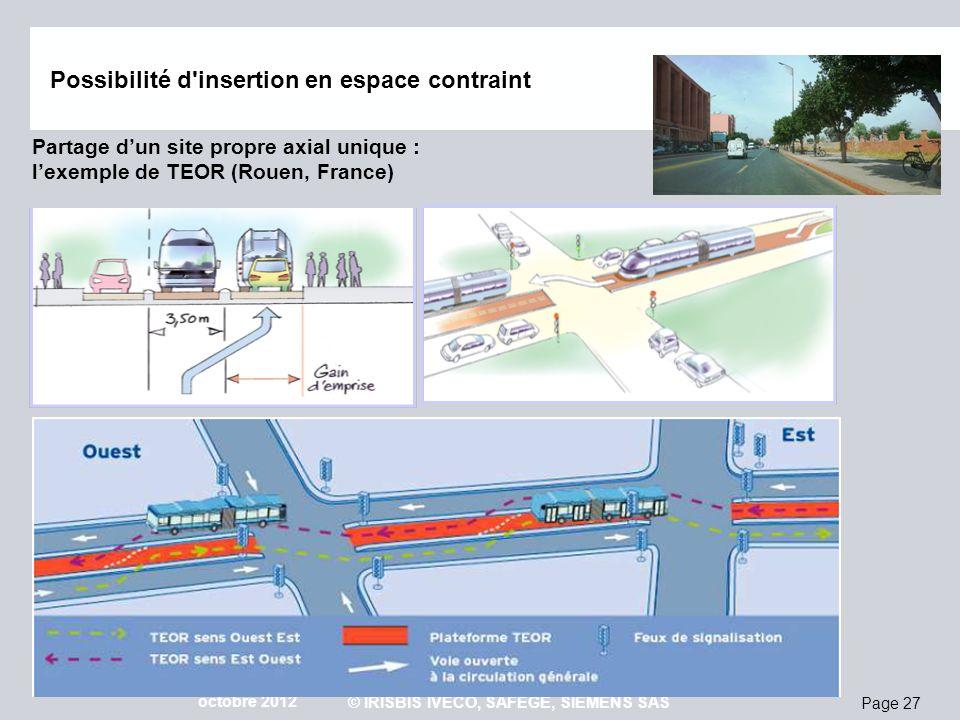Page 27 octobre 2012 © IRISBIS IVECO, SAFEGE, SIEMENS SAS Partage dun site propre axial unique : lexemple de TEOR (Rouen, France) Possibilité d'insert
