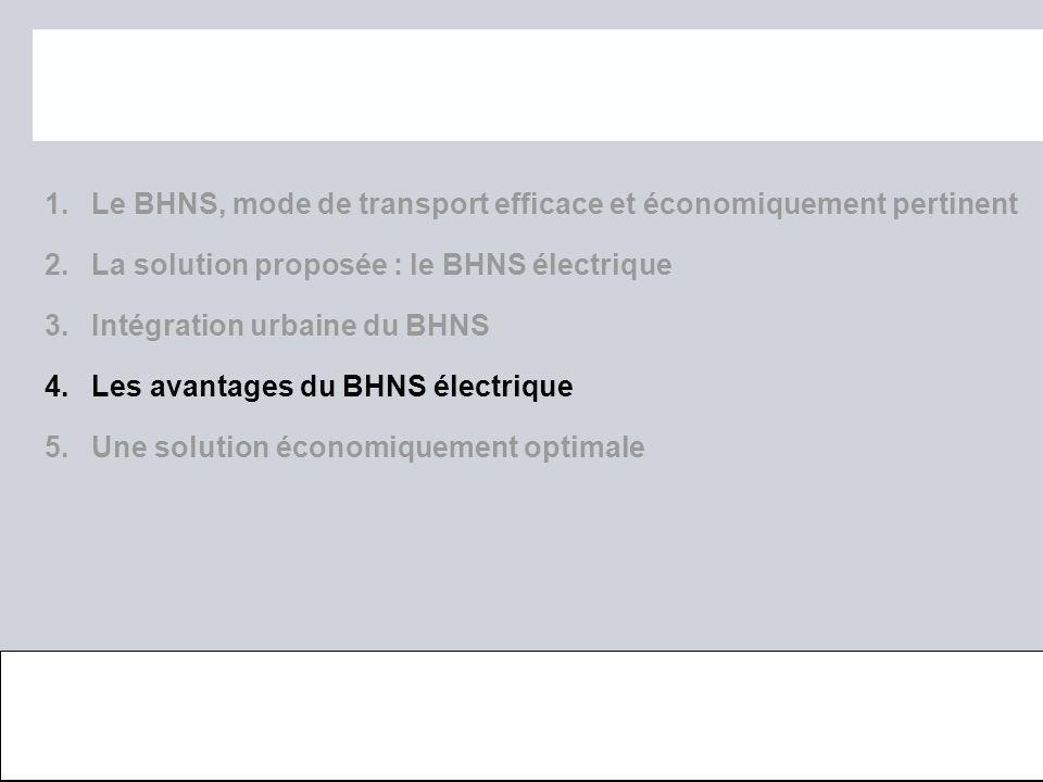 Page 31 octobre 2012 © IRISBIS IVECO, SAFEGE, SIEMENS SAS 1. Le BHNS, mode de transport efficace et économiquement pertinent 2. La solution proposée :