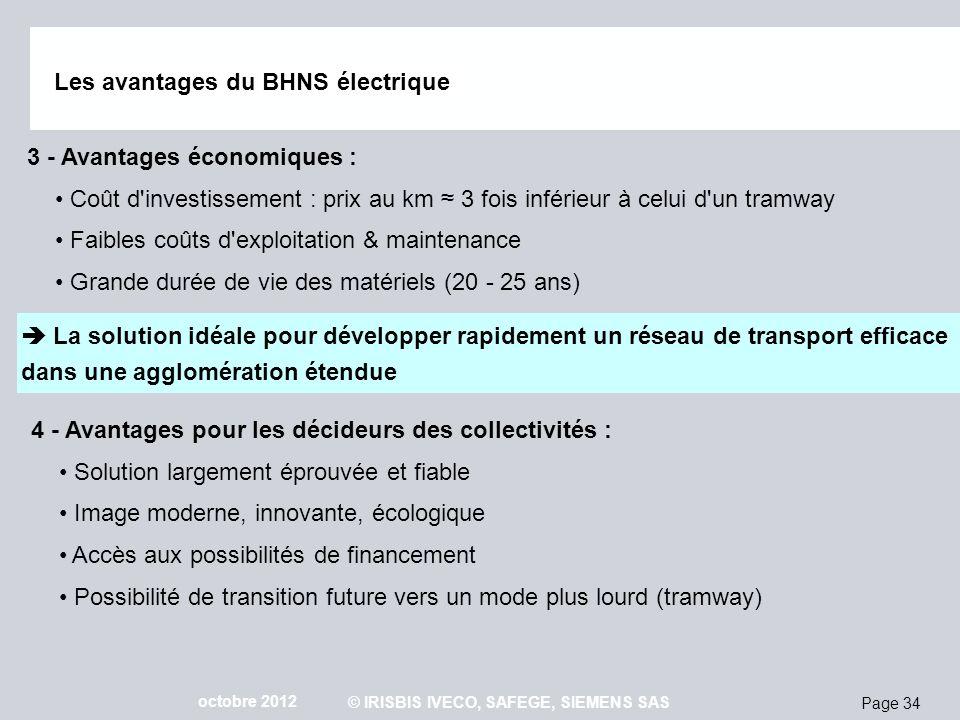 Page 34 octobre 2012 © IRISBIS IVECO, SAFEGE, SIEMENS SAS 3 - Avantages économiques : Coût d'investissement : prix au km 3 fois inférieur à celui d'un