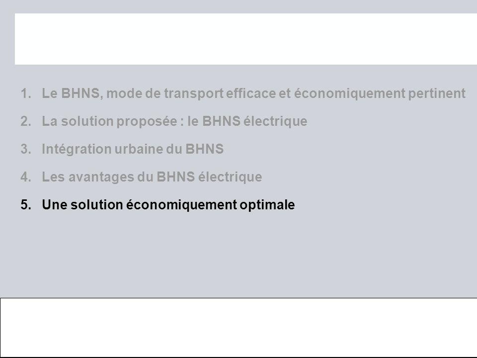 Page 36 octobre 2012 © IRISBIS IVECO, SAFEGE, SIEMENS SAS 1. Le BHNS, mode de transport efficace et économiquement pertinent 2. La solution proposée :