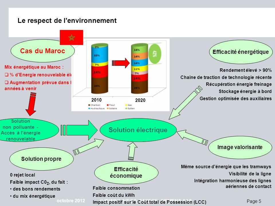 Page 5 octobre 2012 © IRISBIS IVECO, SAFEGE, SIEMENS SAS Solution non polluante - Accès à l'énergie renouvelable Solution électrique Efficacité économ
