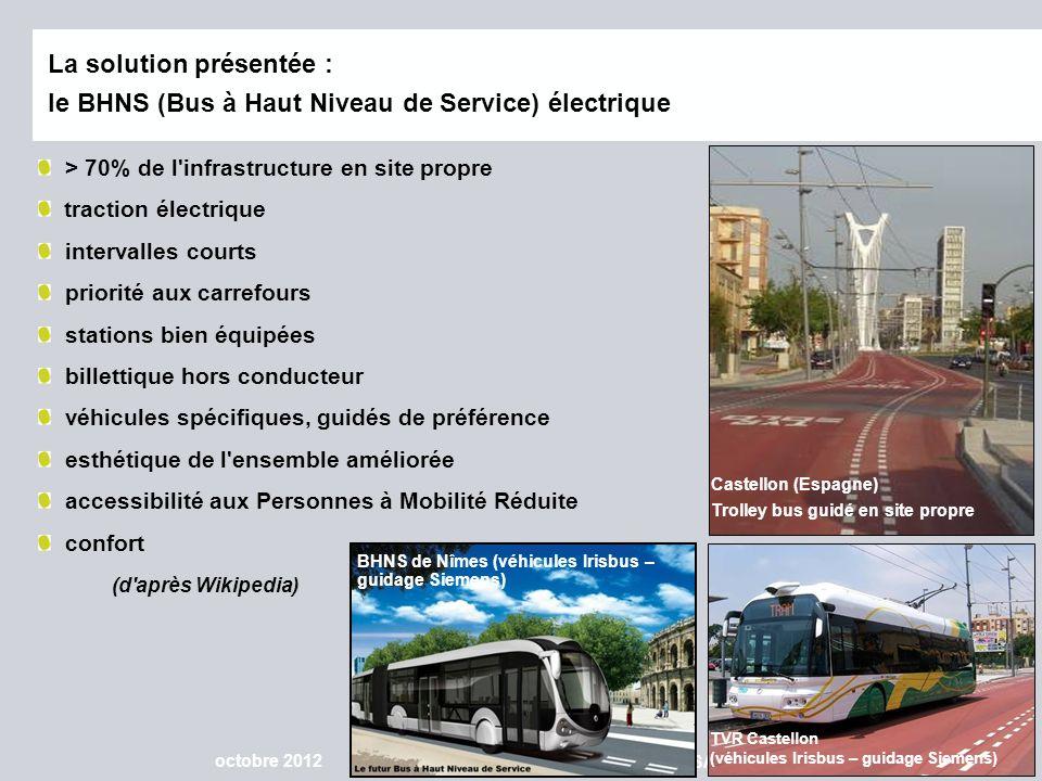 Page 9 octobre 2012 © IRISBIS IVECO, SAFEGE, SIEMENS SAS > 70% de l'infrastructure en site propre traction électrique intervalles courts priorité aux