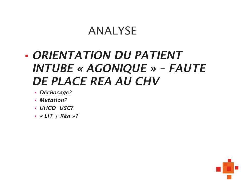 ANALYSE ORIENTATION DU PATIENT INTUBE « AGONIQUE » – FAUTE DE PLACE REA AU CHV Déchocage? Mutation? UHCD- USC? « LIT + Réa »?