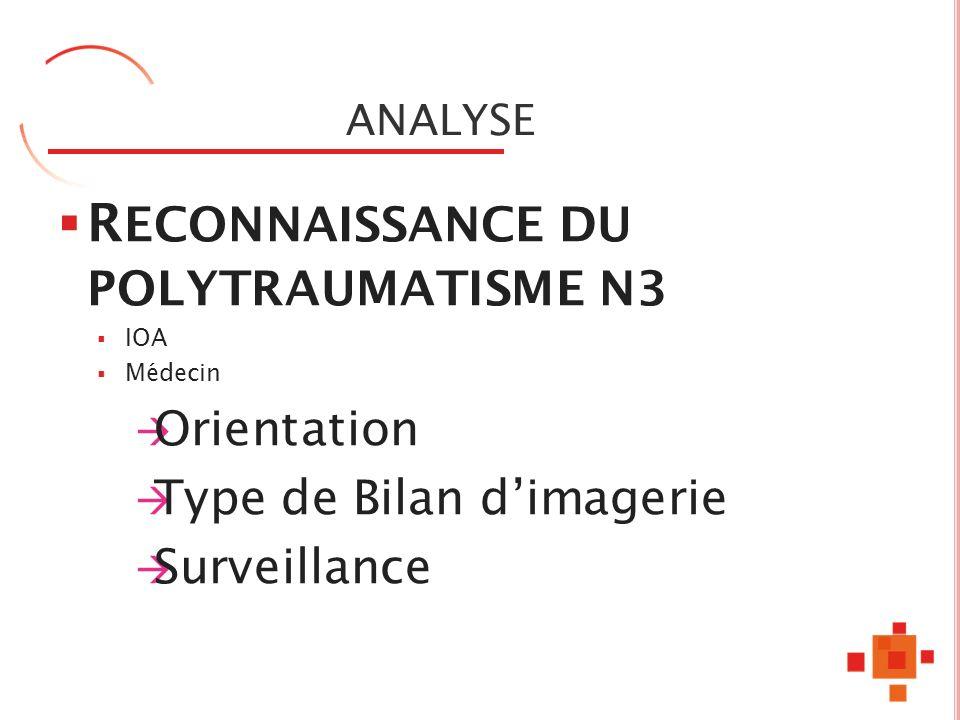 ANALYSE R ECONNAISSANCE DU POLYTRAUMATISME N3 IOA Médecin Orientation Type de Bilan dimagerie Surveillance