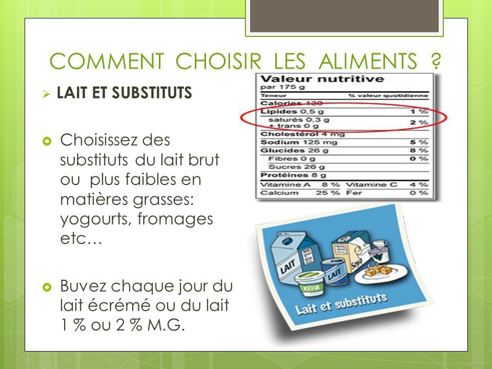 COMMENT CHOISIR LES ALIMENTS ? LAIT ET SUBSTITUTS Choisissez des substituts du lait brut ou plus faibles en matières grasses: yogourts, fromages etc…