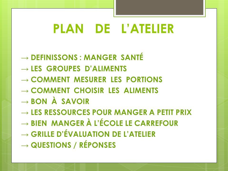 PLAN DE LATELIER DEFINISSONS : MANGER SANTÉ LES GROUPES DALIMENTS COMMENT MESURER LES PORTIONS COMMENT CHOISIR LES ALIMENTS BON À SAVOIR LES RESSOURCES POUR MANGER A PETIT PRIX BIEN MANGER À LÉCOLE LE CARREFOUR GRILLE DÉVALUATION DE LATELIER QUESTIONS / RÉPONSES