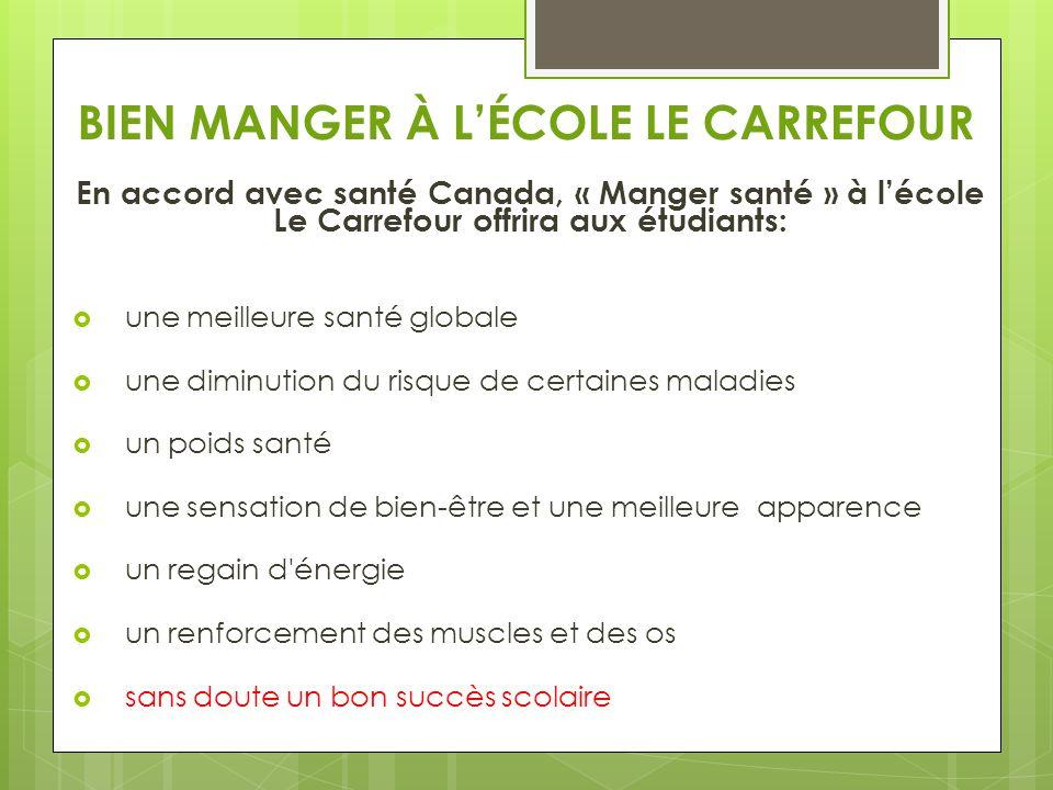 BIEN MANGER À LÉCOLE LE CARREFOUR En accord avec santé Canada, « Manger santé » à lécole Le Carrefour offrira aux étudiants: une meilleure santé globa