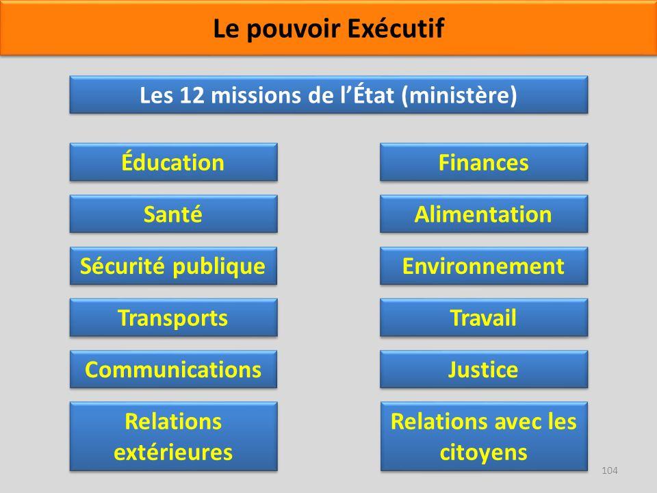 Les 12 missions de lÉtat (ministère) Éducation Finances Santé Sécurité publique Transports Communications Relations extérieures Relations avec les cit