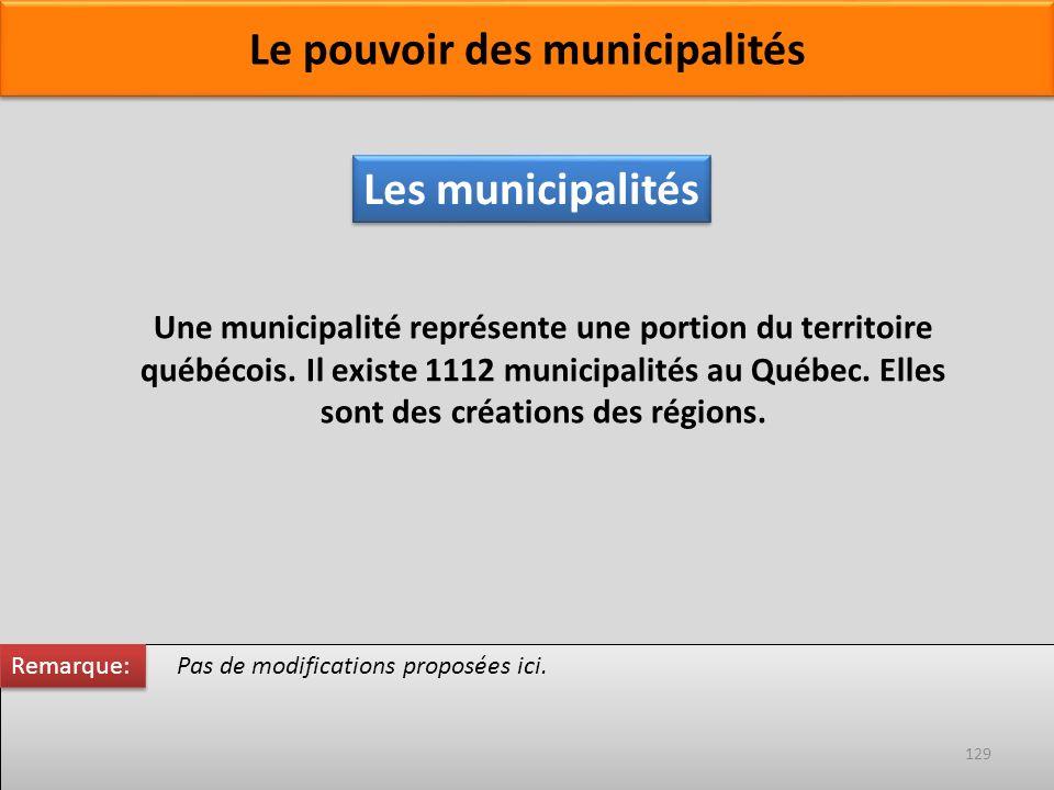 Pas de modifications proposées ici. Une municipalité représente une portion du territoire québécois. Il existe 1112 municipalités au Québec. Elles son