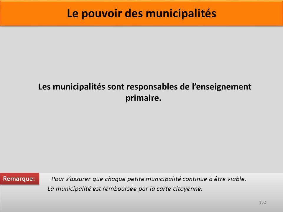 Pour sassurer que chaque petite municipalité continue à être viable. La municipalité est remboursée par la carte citoyenne. Pour sassurer que chaque p