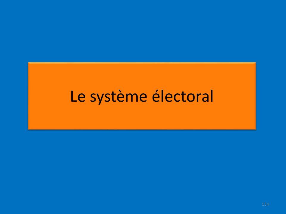 Le système électoral 134