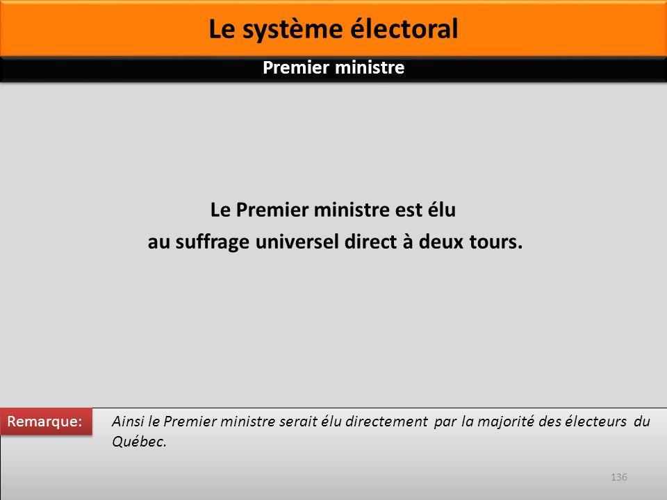 Le Premier ministre est élu au suffrage universel direct à deux tours. Ainsi le Premier ministre serait élu directement par la majorité des électeurs