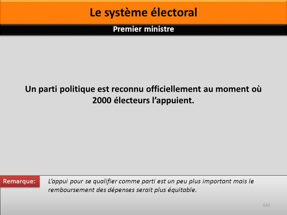 Un parti politique est reconnu officiellement au moment où 2000 électeurs lappuient. Lappui pour se qualifier comme parti est un peu plus important ma