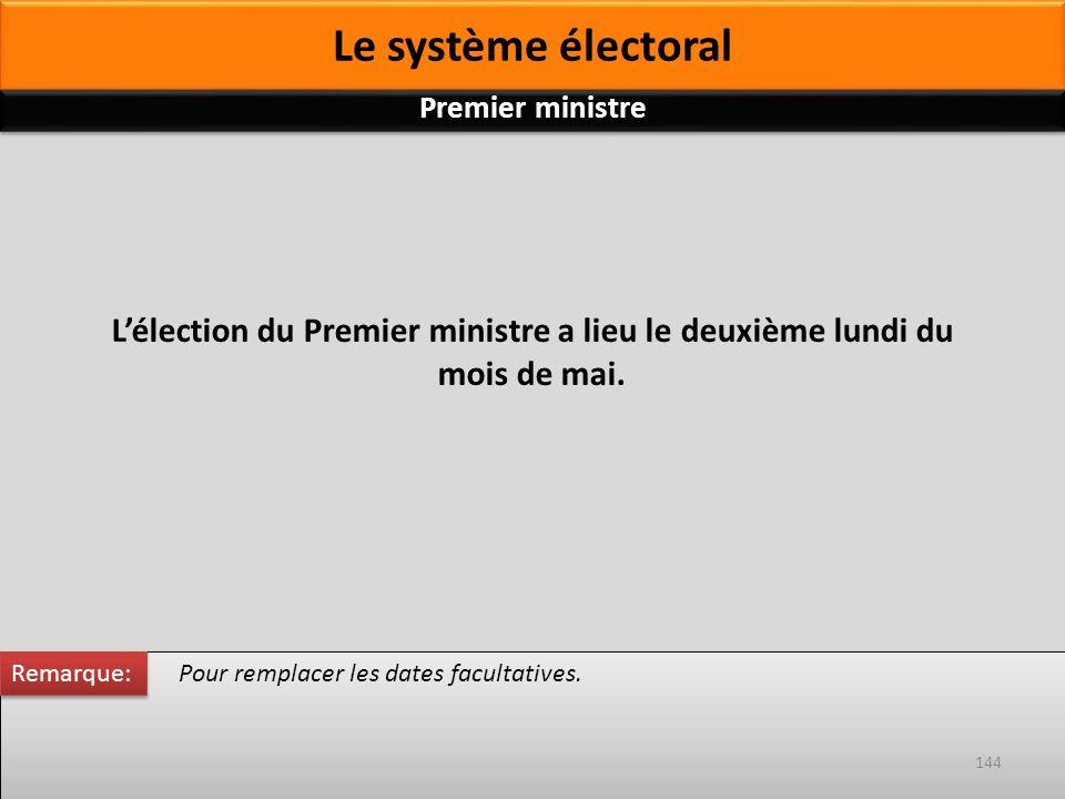 Lélection du Premier ministre a lieu le deuxième lundi du mois de mai. Pour remplacer les dates facultatives. Remarque: 144 Premier ministre Le systèm