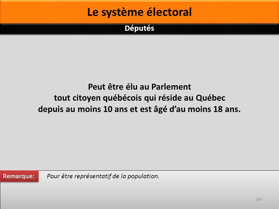 Peut être élu au Parlement tout citoyen québécois qui réside au Québec depuis au moins 10 ans et est âgé dau moins 18 ans. Pour être représentatif de
