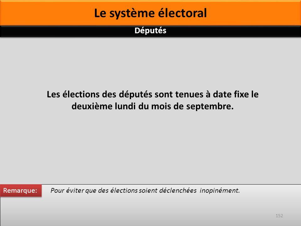 Les élections des députés sont tenues à date fixe le deuxième lundi du mois de septembre. Pour éviter que des élections soient déclenchées inopinément