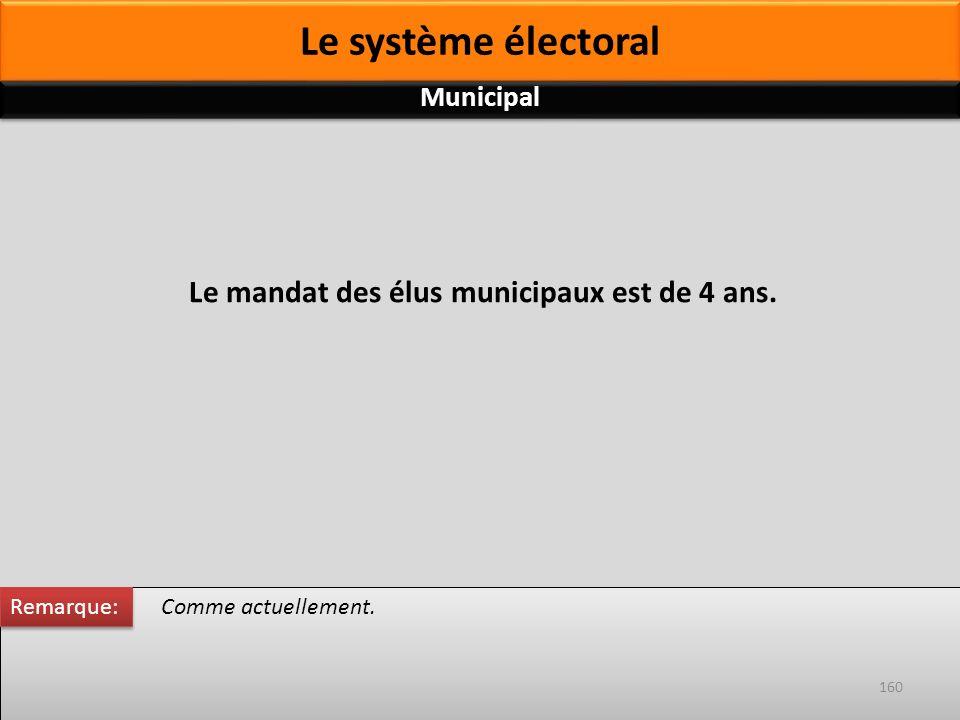 Le mandat des élus municipaux est de 4 ans. Comme actuellement. Remarque: 160 Municipal Le système électoral