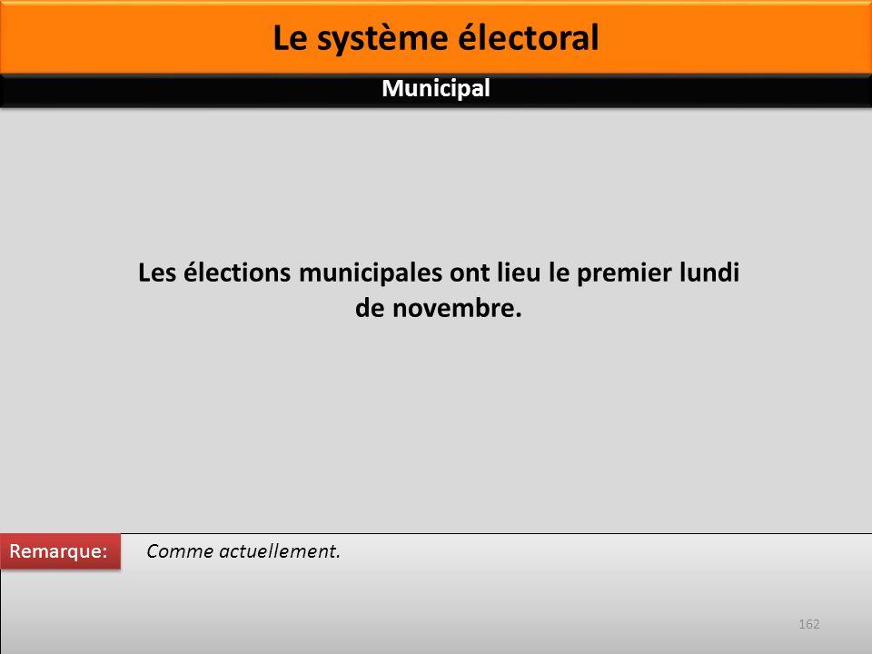Les élections municipales ont lieu le premier lundi de novembre. Comme actuellement. Remarque: 162 Municipal Le système électoral