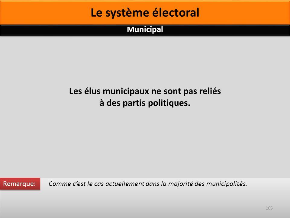 Les élus municipaux ne sont pas reliés à des partis politiques. Comme cest le cas actuellement dans la majorité des municipalités. Remarque: 165 Munic