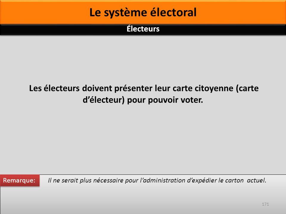 Il ne serait plus nécessaire pour ladministration dexpédier le carton actuel. Les électeurs doivent présenter leur carte citoyenne (carte délecteur) p