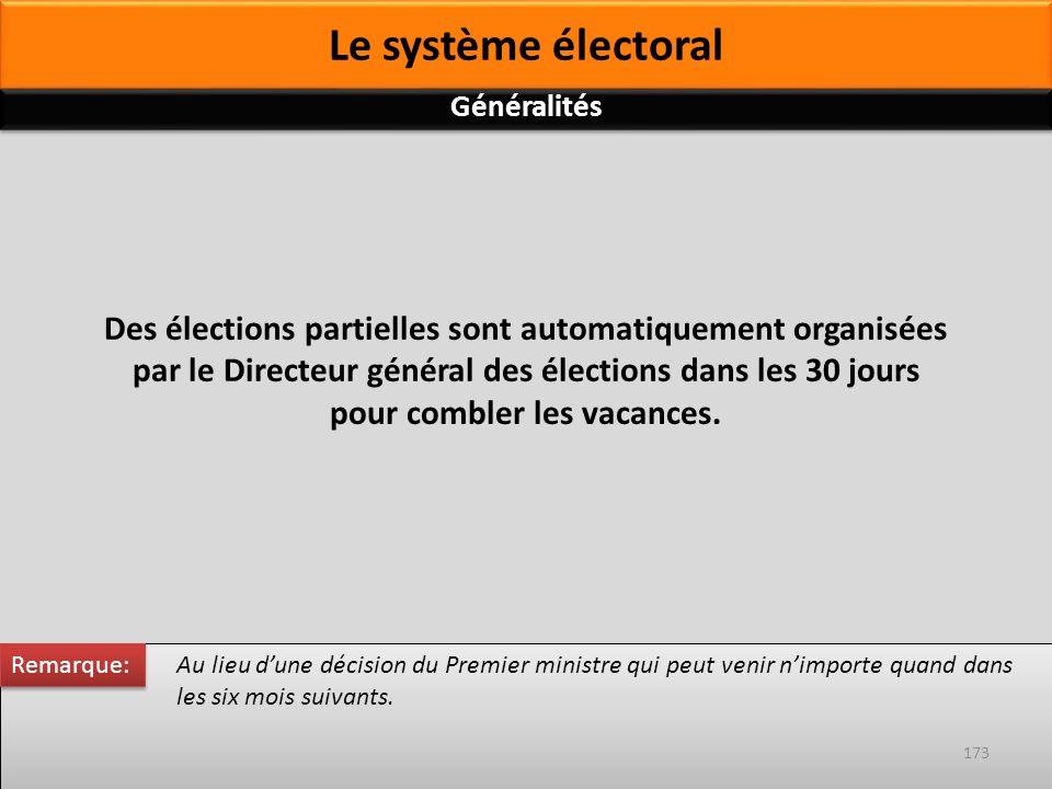Des élections partielles sont automatiquement organisées par le Directeur général des élections dans les 30 jours pour combler les vacances. Au lieu d