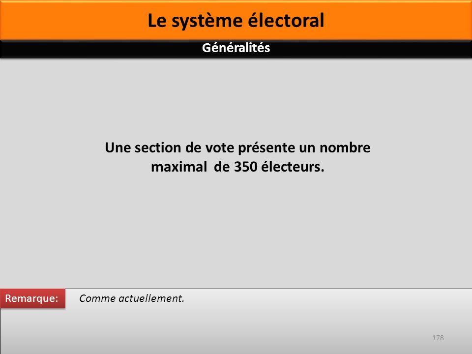 Comme actuellement. Une section de vote présente un nombre maximal de 350 électeurs. Remarque: 178 Généralités Le système électoral