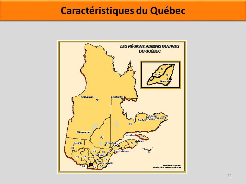 24 Caractéristiques du Québec