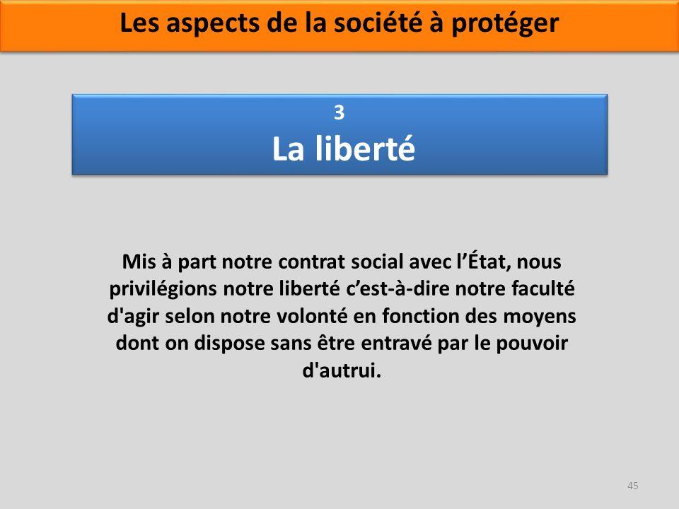 3 La liberté Mis à part notre contrat social avec lÉtat, nous privilégions notre liberté cest-à-dire notre faculté d'agir selon notre volonté en fonct